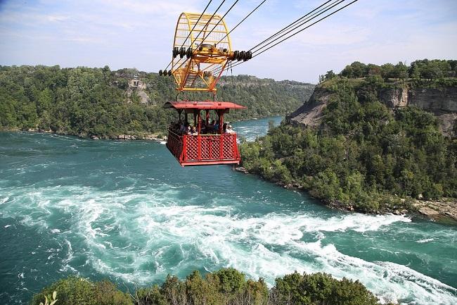 Cascata del Niagara, come arrivare